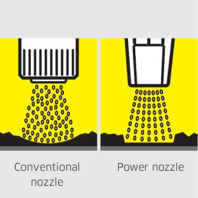 Improved cleaning performance