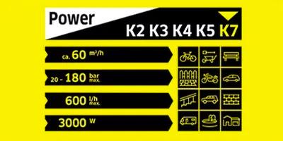 k7-performance-class